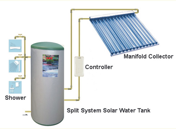 A low-cost solar heater using ubiquitous black polyethylene