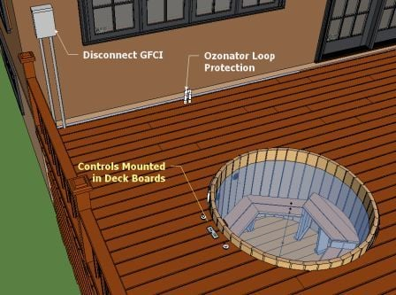 Northern lights cedar tubs wood hot tub designs for Hot tub deck designs plans