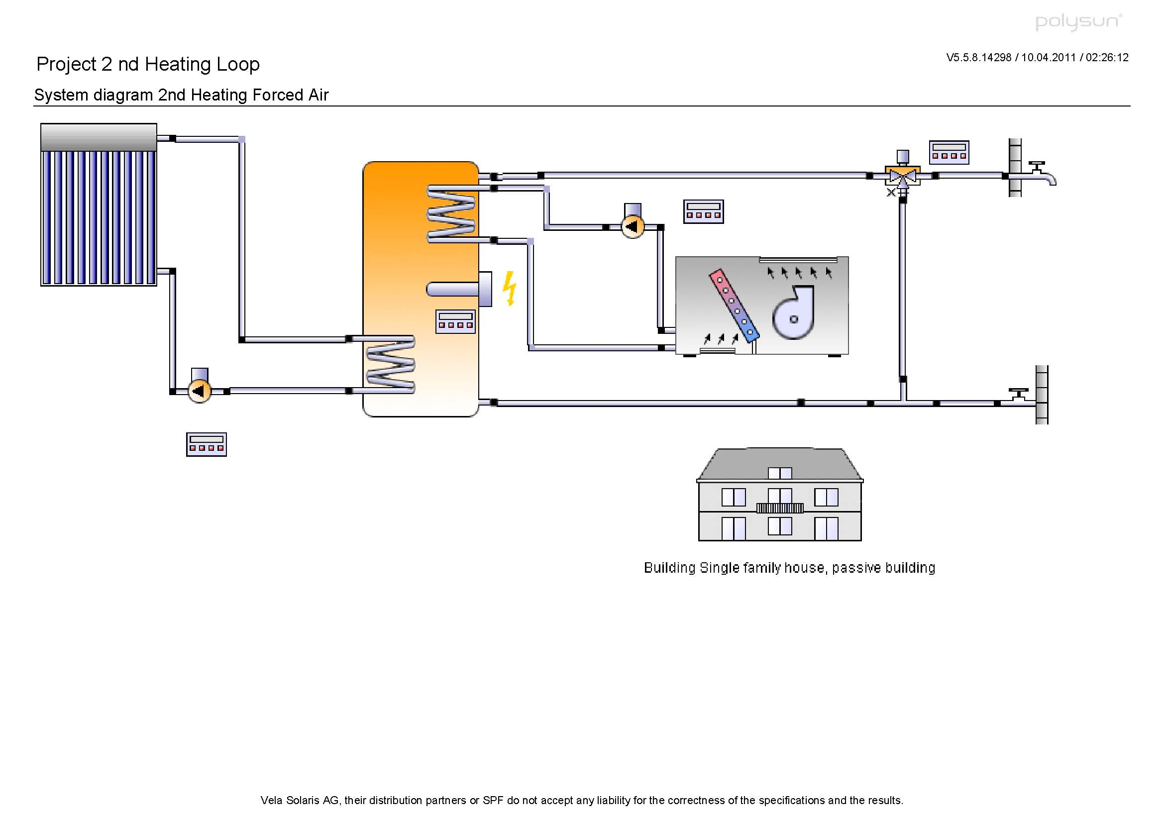 2nd Solar Heating Loop with Forced Air Furnace #C97D02