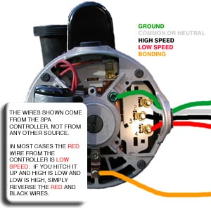 Vico 3 HP spa pump Ultimax Spa Pump Wiring Diagram on